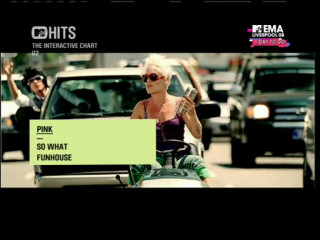 Mtv hits uk usual id mtv hits temporary id mtv